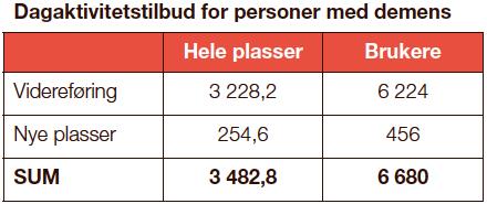Skjermbilde 2018-08-08 kl. 09.23.40.png